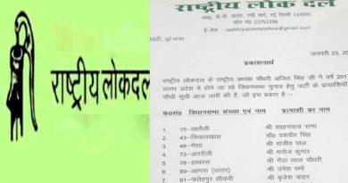 rld candidatefourth and fifth list uttar pradesh