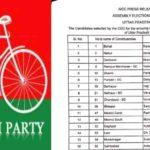 समाजवादी पार्टी और कांग्रेस ने  जारी की  प्रत्याशियो की दूसरी लिस्ट
