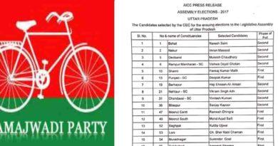 samajwadi party declare second list uttar pradesh