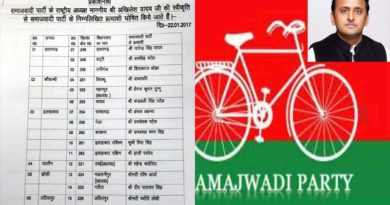 samajwadi party final list uttar pradesh