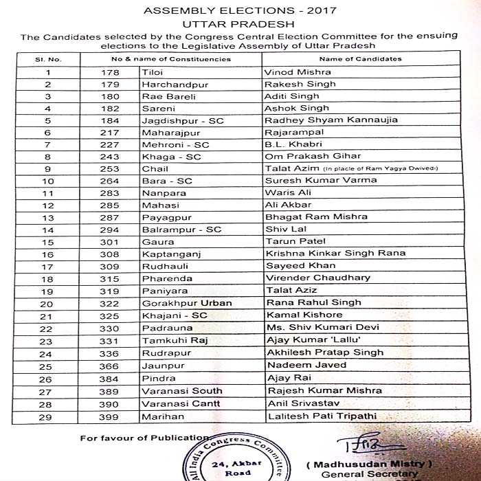congress new list raebareli and other district